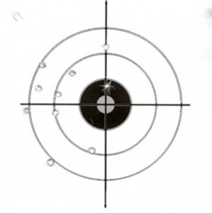 Glock 19 Accuracy at 15 yards