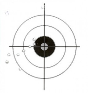 Glock 19 Accuracy