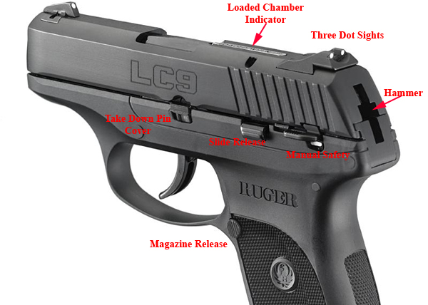 Ruger LC9 Controls