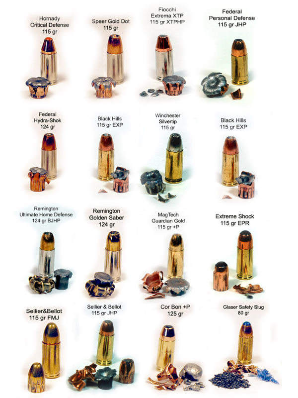 9mm Ballistics compares the 9mm for Defense